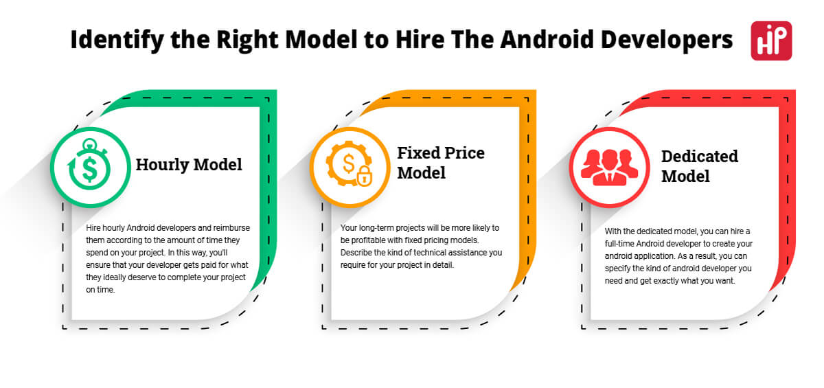 Right Model to hire Android Developers
